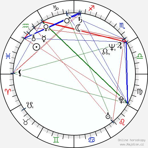 Pernilla August wikipedie wiki 2018, 2019 horoskop