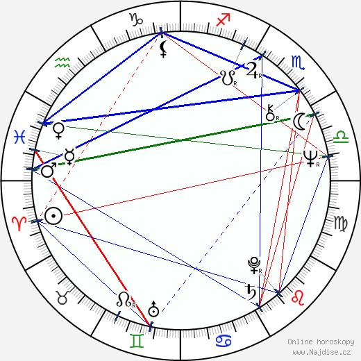 Pertti Mutanen wikipedie wiki 2018, 2019 horoskop