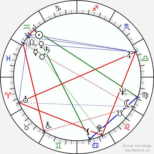 Pertti Nättilä wikipedie wiki 2018, 2019 horoskop