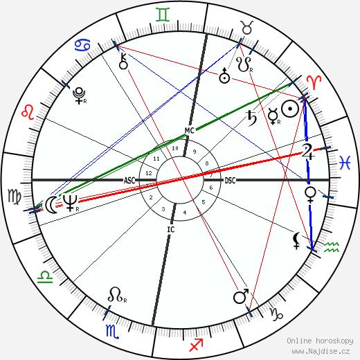 Pertti Paasio wikipedie wiki 2018, 2019 horoskop