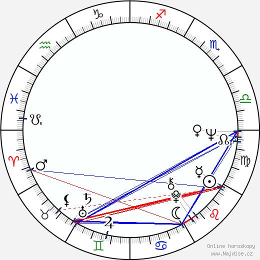 Pertti Reponen wikipedie wiki 2018, 2019 horoskop