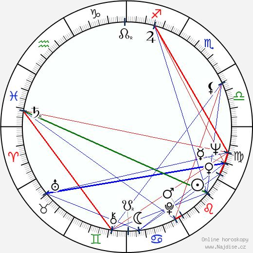 Pertti Roisko wikipedie wiki 2018, 2019 horoskop