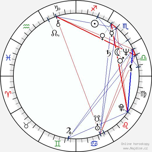 Pertti Sveholm wikipedie wiki 2018, 2019 horoskop