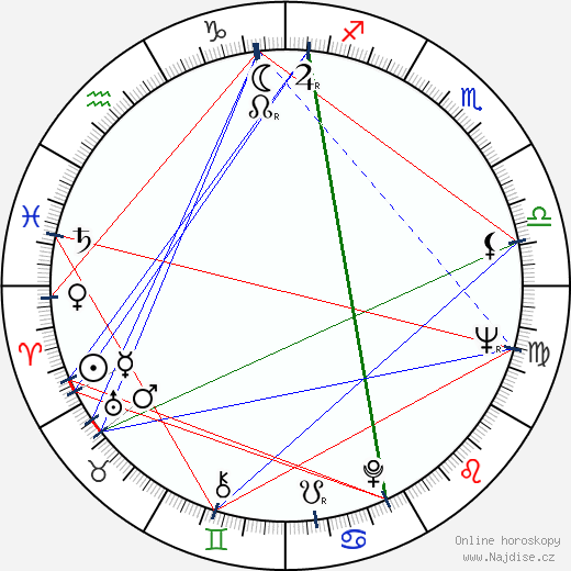 Pertti Ylermi Lindgren wikipedie wiki 2018, 2019 horoskop