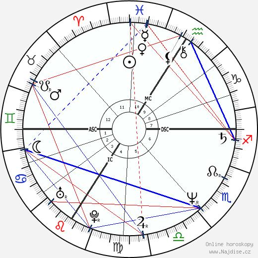 Pervenche Berés wikipedie wiki 2018, 2019 horoskop
