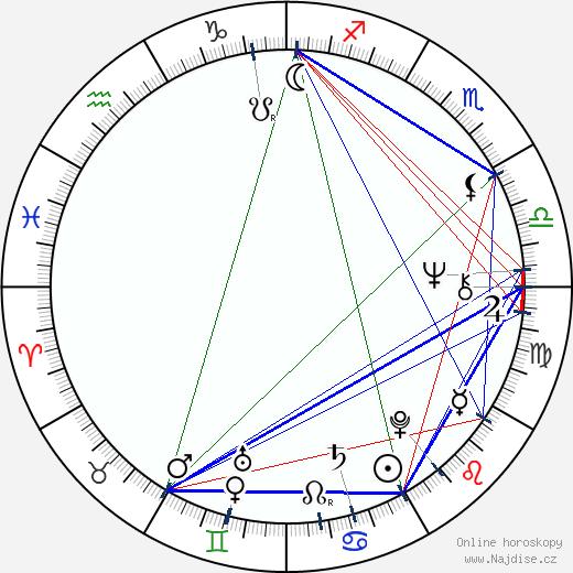 Pervez Musharraf wikipedie wiki 2018, 2019 horoskop