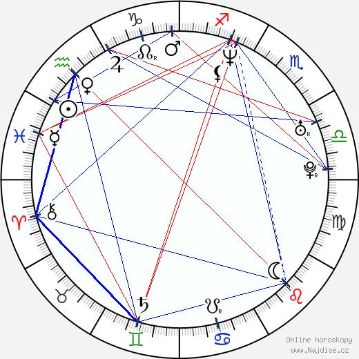 Petar Pasic wikipedie wiki 2018, 2019 horoskop