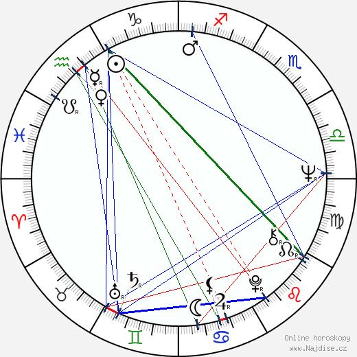 Petchara Chaowarat wikipedie wiki 2019, 2020 horoskop