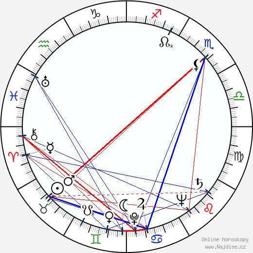 Pete Seeger wikipedie wiki 2018, 2019 horoskop