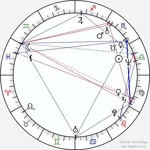 Pete Spencer wikipedie wiki 2018, 2019 horoskop