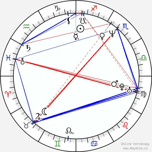 Peter Allen Vogt wikipedie wiki 2018, 2019 horoskop
