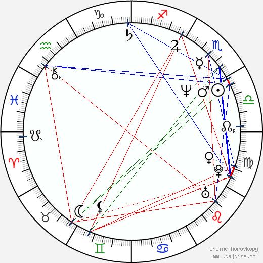 Peter Appel wikipedie wiki 2018, 2019 horoskop