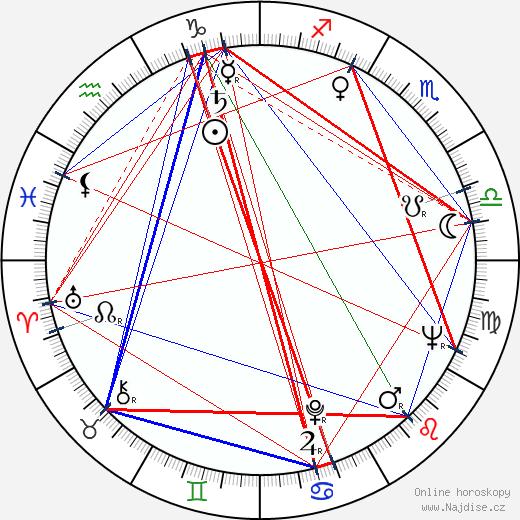 Peter Barnes wikipedie wiki 2018, 2019 horoskop