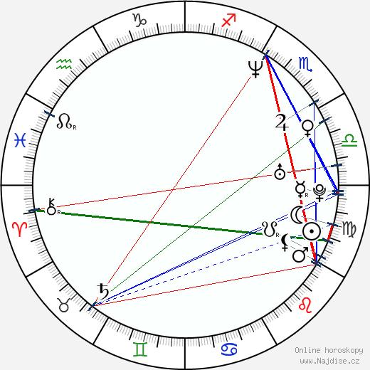Peter Bebjak wikipedie wiki 2018, 2019 horoskop