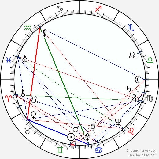 Peter Benson wikipedie wiki 2018, 2019 horoskop