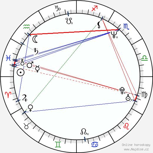 Peter Berg wikipedie wiki 2019, 2020 horoskop