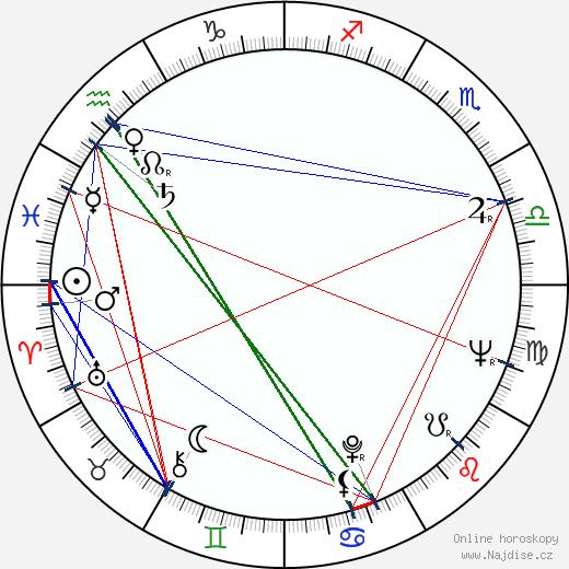 Peter Berling wikipedie wiki 2018, 2019 horoskop