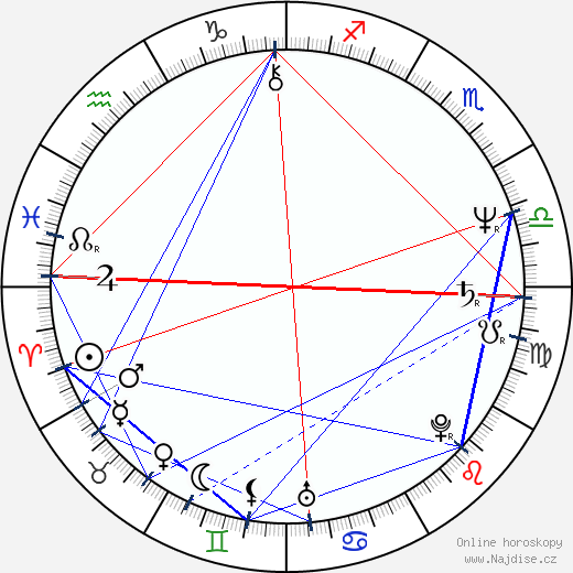 Peter Bernstein wikipedie wiki 2018, 2019 horoskop