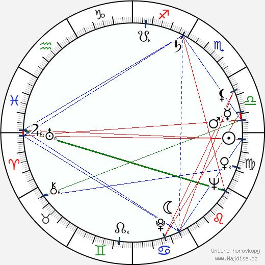 Peter Borgelt wikipedie wiki 2018, 2019 horoskop
