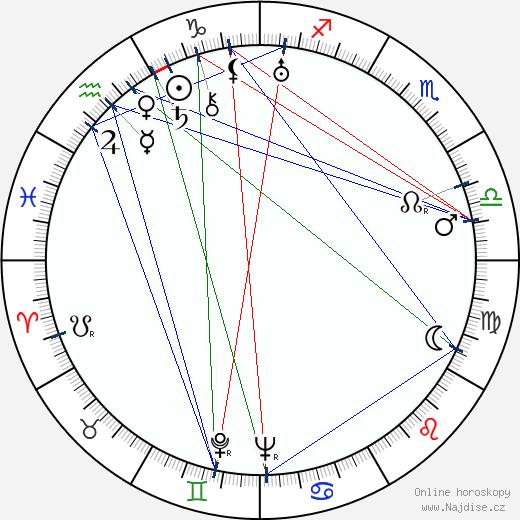 Peter Brocco wikipedie wiki 2018, 2019 horoskop