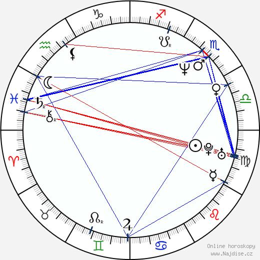 Peter Bulckaen wikipedie wiki 2018, 2019 horoskop