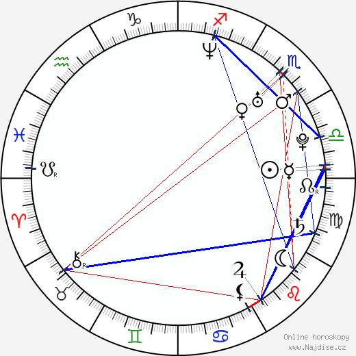 Peter Cambor wikipedie wiki 2018, 2019 horoskop