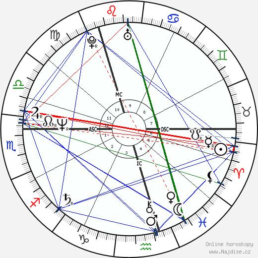 Peter Capaldi wikipedie wiki 2018, 2019 horoskop