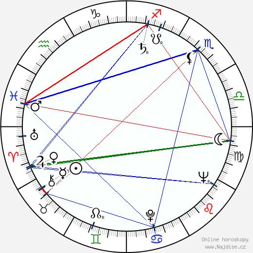 Peter Carsten wikipedie wiki 2018, 2019 horoskop