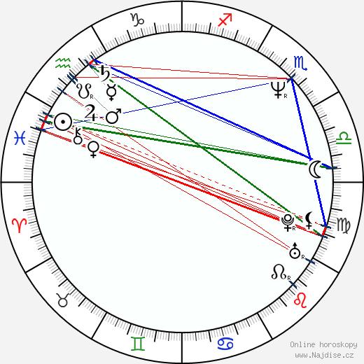 Peter Conboy wikipedie wiki 2018, 2019 horoskop