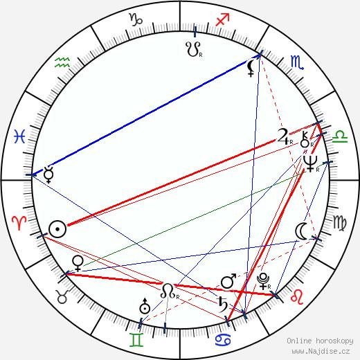 Peter de Baan wikipedie wiki 2017, 2018 horoskop