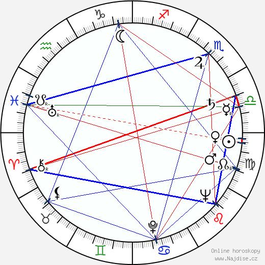 Peter Denham Smithson wikipedie wiki 2018, 2019 horoskop