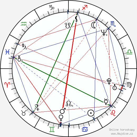 Peter Dobson wikipedie wiki 2018, 2019 horoskop