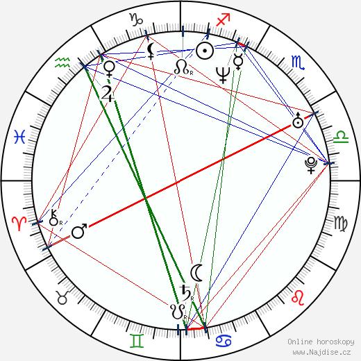 Peter Donald Badalamenti II wikipedie wiki 2018, 2019 horoskop