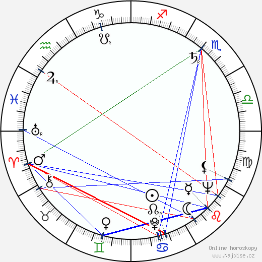 Peter Donev wikipedie wiki 2018, 2019 horoskop
