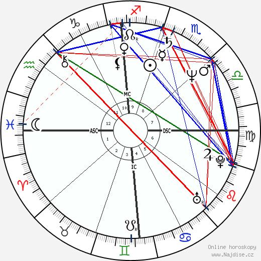 Peter Douglas wikipedie wiki 2018, 2019 horoskop