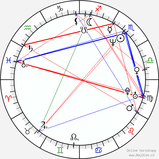 Peter Flinth wikipedie wiki 2020, 2021 horoskop