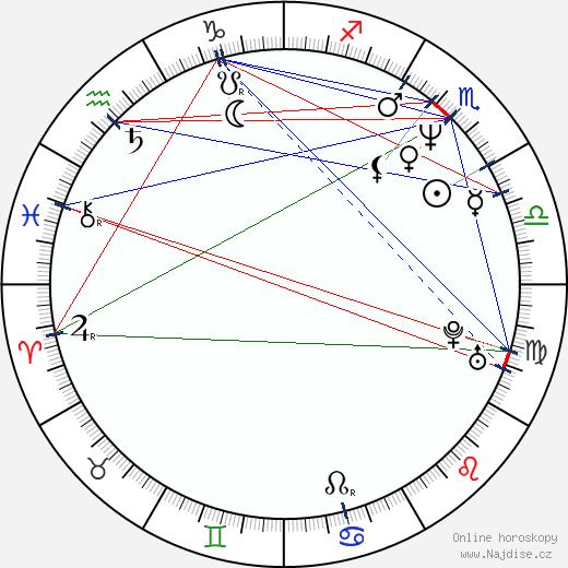 Peter Gábor wikipedie wiki 2018, 2019 horoskop