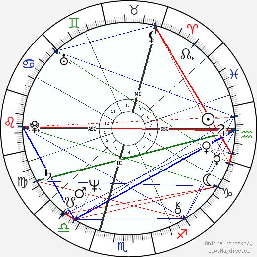 Peter Gabriel wikipedie wiki 2018, 2019 horoskop