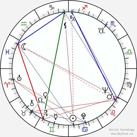 Peter Maas wikipedie wiki 2017, 2018 horoskop