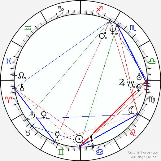 Peter Paige wikipedie wiki 2019, 2020 horoskop