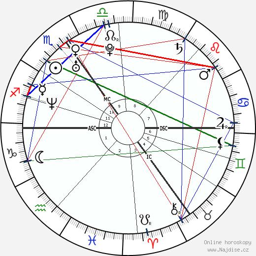 Peter Phillips wikipedie wiki 2019, 2020 horoskop