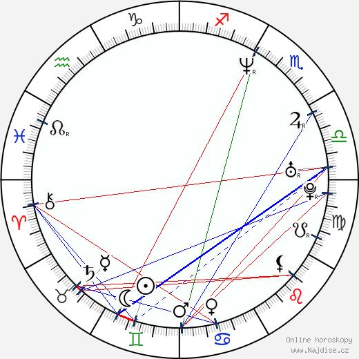 Peter Tägtgren wikipedie wiki 2018, 2019 horoskop
