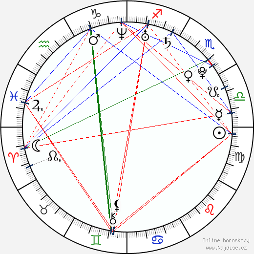 Peter Vack wikipedie wiki 2017, 2018 horoskop