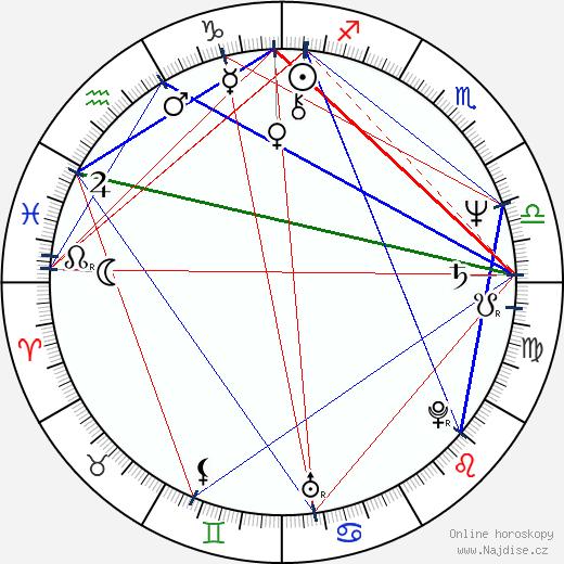 Peter Van Norden wikipedie wiki 2019, 2020 horoskop
