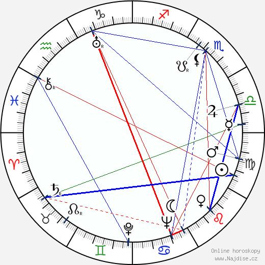 Peter W. Staub wikipedie wiki 2020, 2021 horoskop
