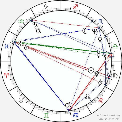 Peter Wingfield wikipedie wiki 2020, 2021 horoskop