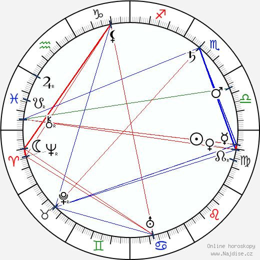Petr Bezruč wikipedie wiki 2020, 2021 horoskop