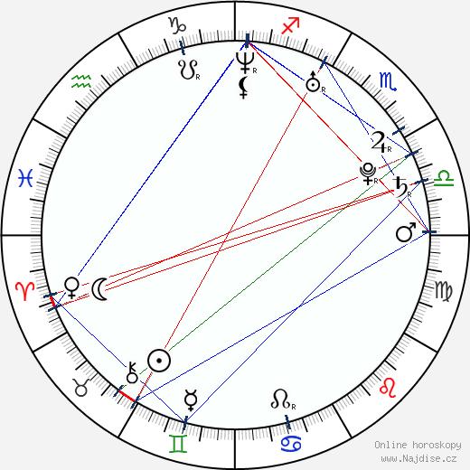 Petr Čech wikipedie wiki 2017, 2018 horoskop