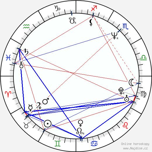 Petr Kellner wikipedie wiki 2018, 2019 horoskop