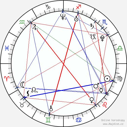 Petr Panzenberger wikipedie wiki 2018, 2019 horoskop